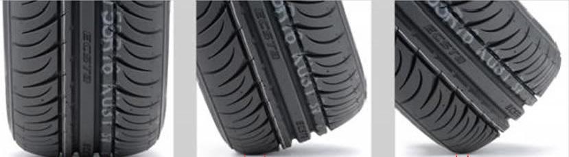 A imagem permite ver que, com seu formato quadrado, o pneu de carro tem pouco contato com o solo nas curvas