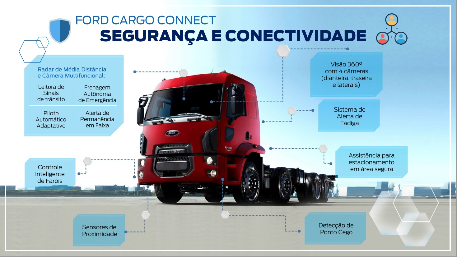 Ford Cargo Connect Fenatran 2018