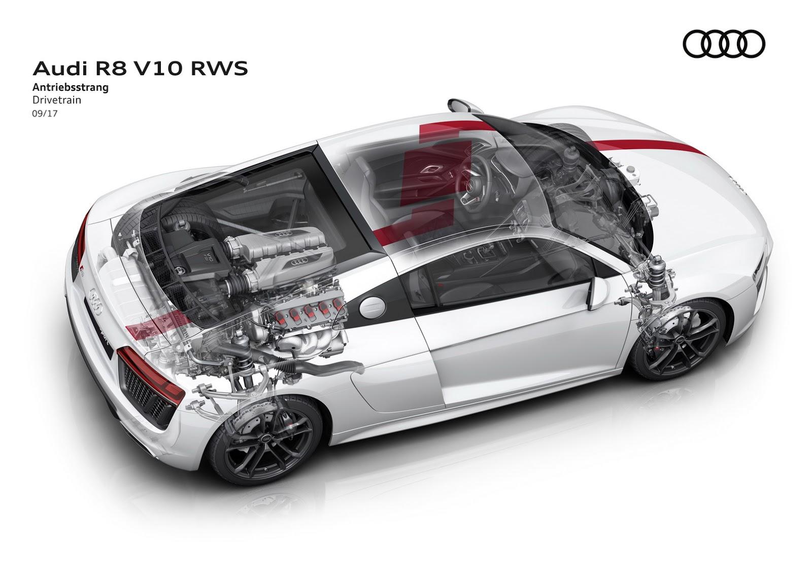 Audi R8 V10 RWD Limited Edition