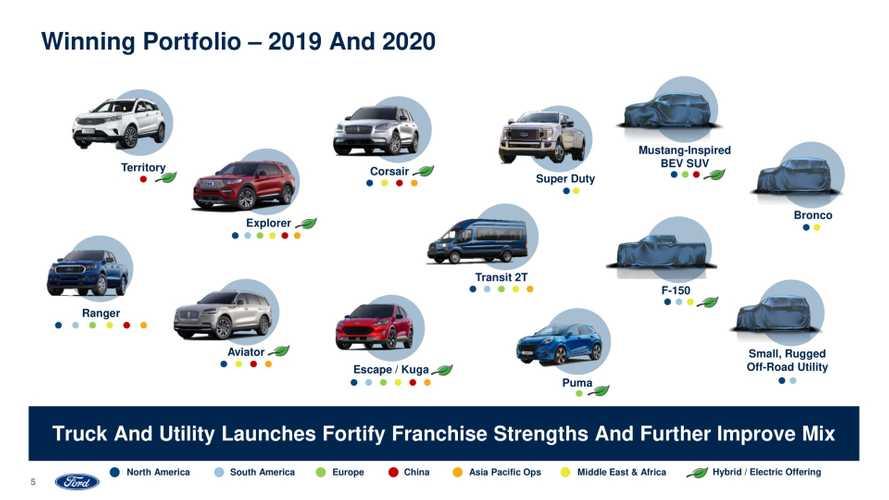 Ford planeja lançamentos até o fim de 2020