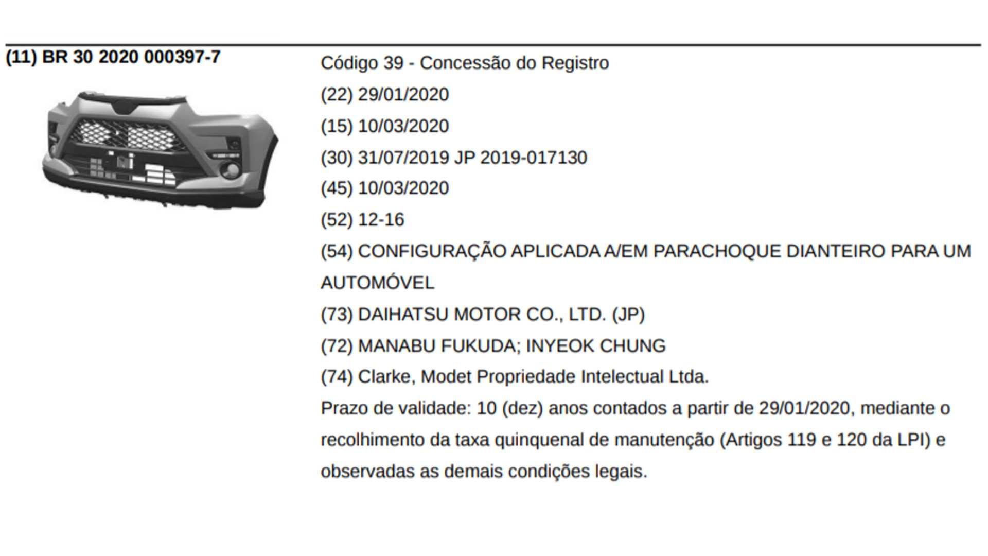 Toyota Raize registro no Inpi