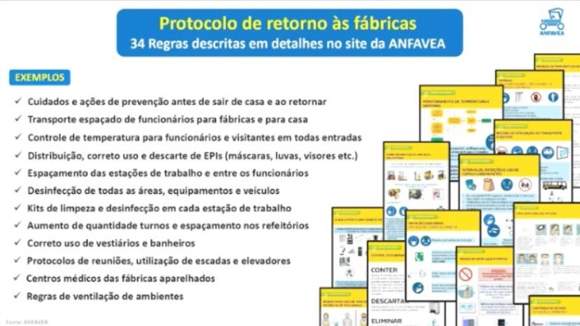 Protocolo De Retorno às Fábricas