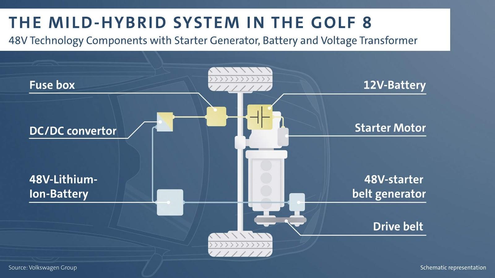 Vw Golf 2020 Hibrido 1