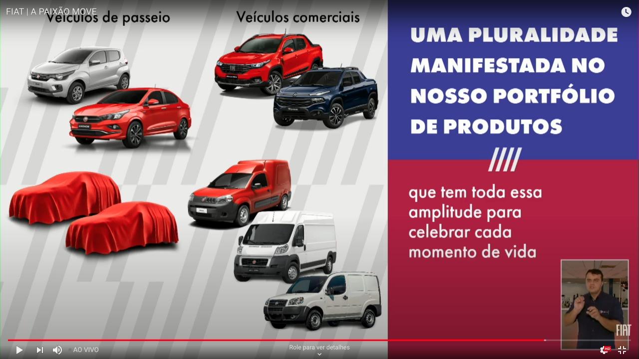 Lançamentos Fiat - Nova marca