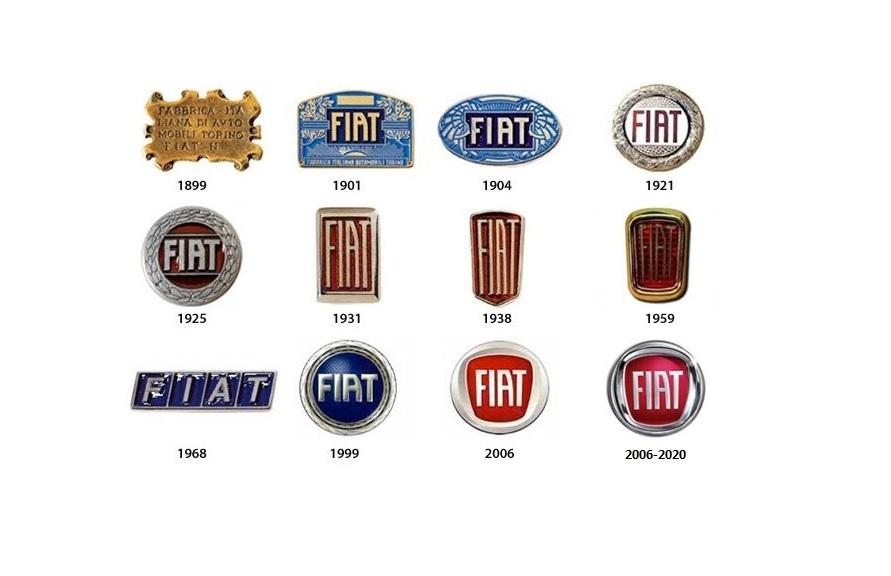 Logos Da Fiat Na História