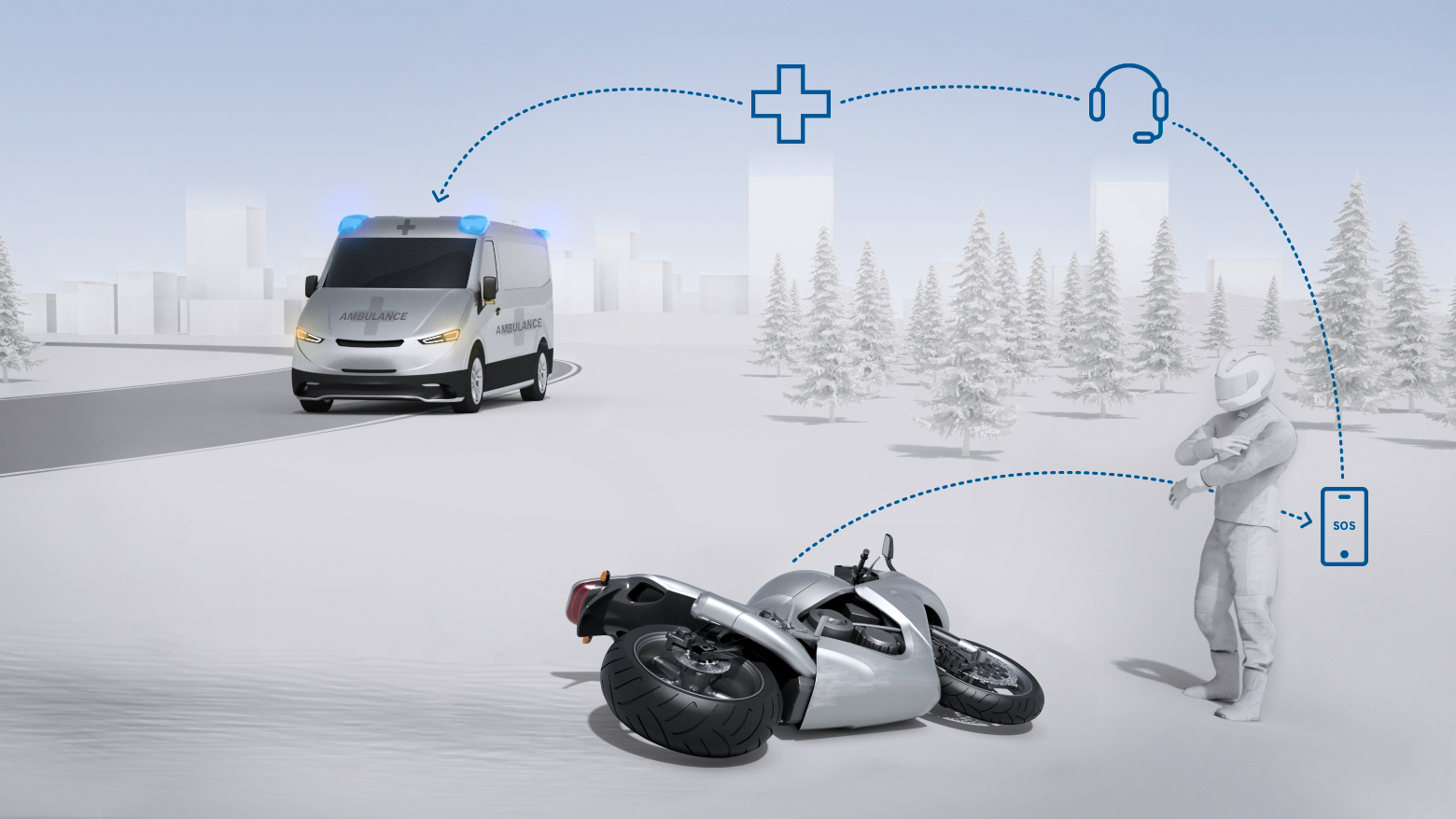 Bosch Lança Sistema De Chamada De Emergência Que Reduz Tempo De Resgate De Motociclistas