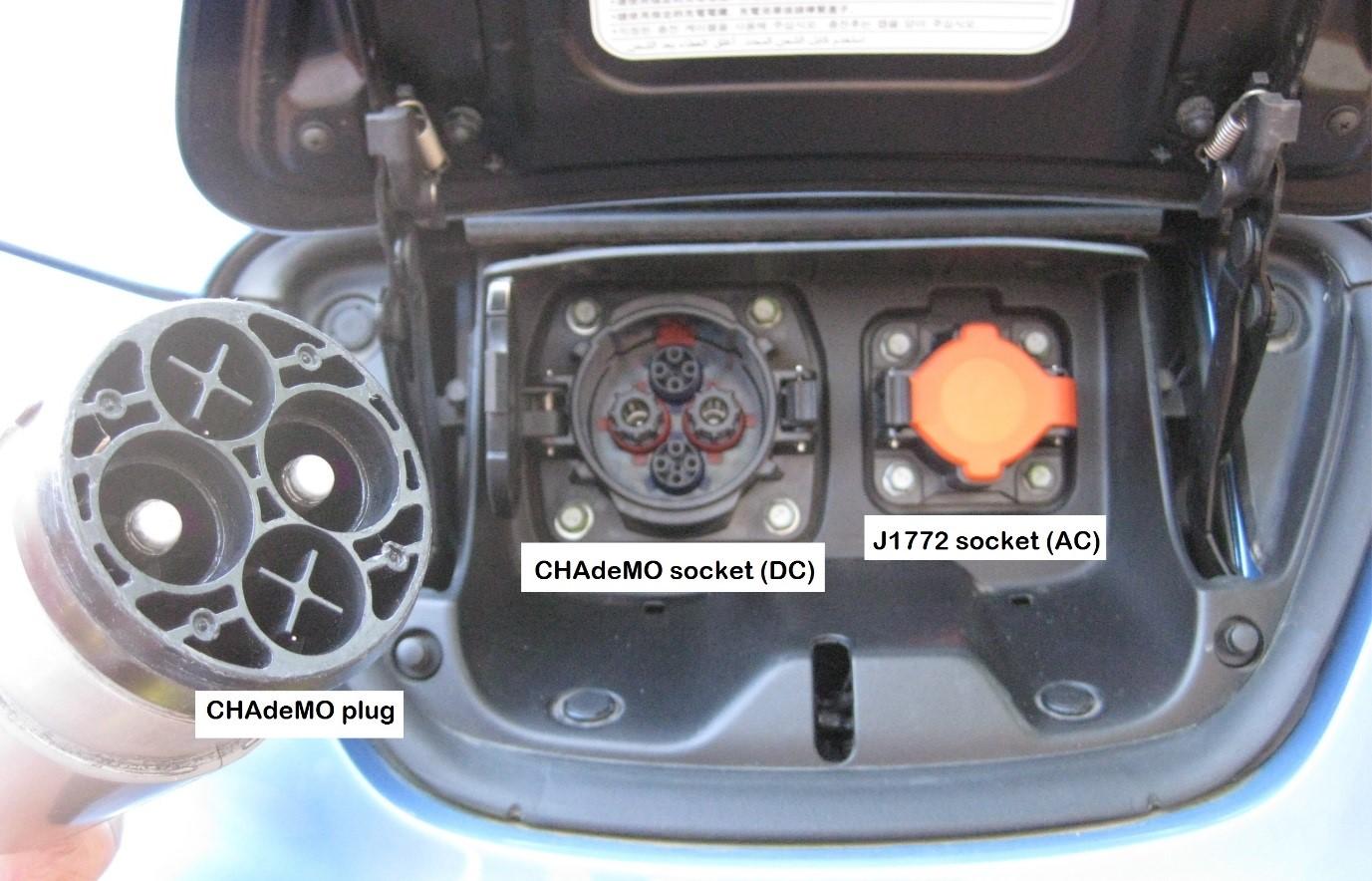 Chademo conectores carro elétrico