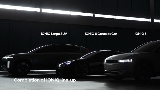 Ioniq Line Up